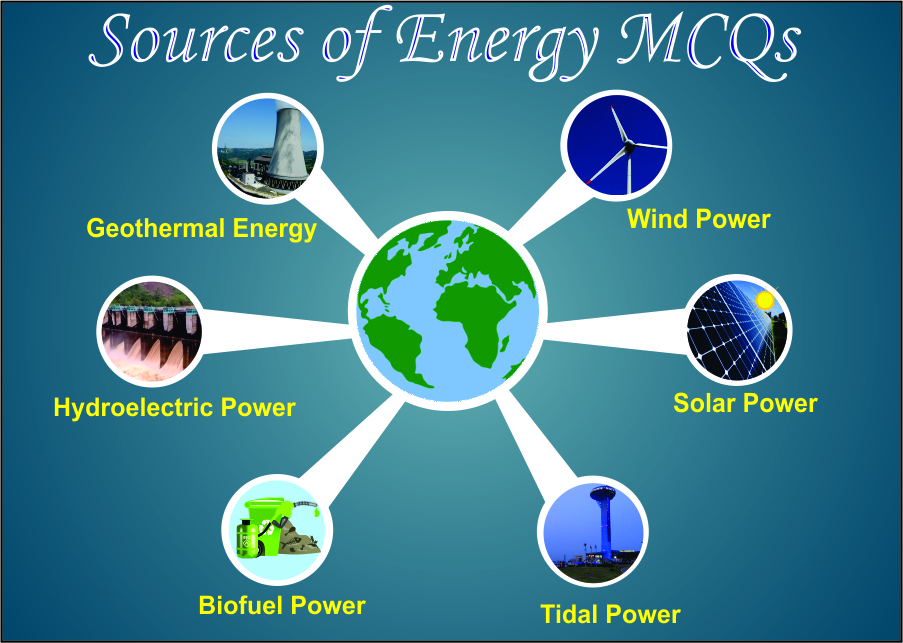 sources of energy class 10 mcq