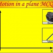 Motion in a plane