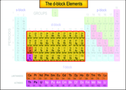 The d and f Block Elements